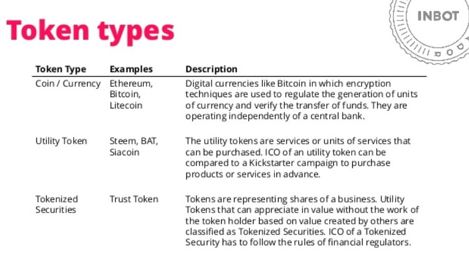 There are distinct differences between utility and security tokens as shown on this image.