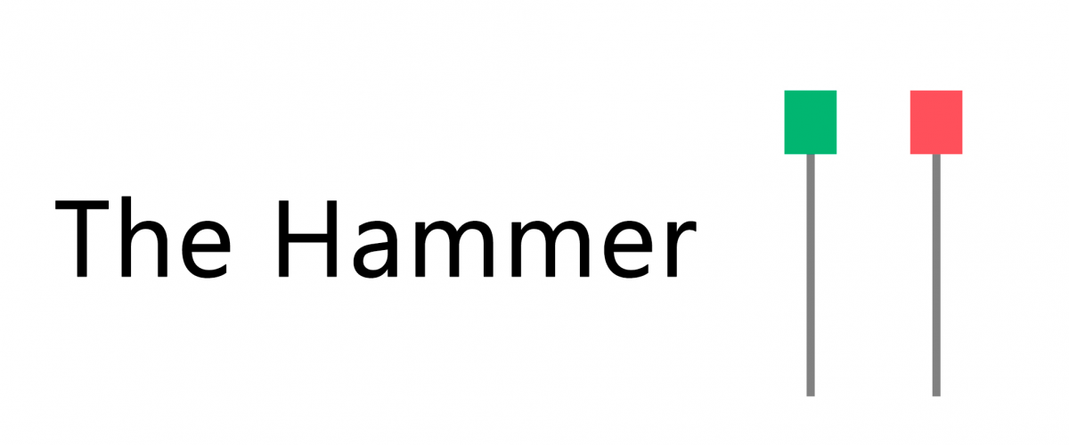 The hammer candlestick pattern example