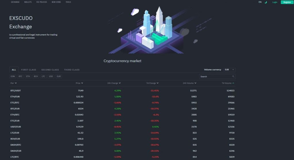 The Exscudo exchange Main page and list of trading pairs