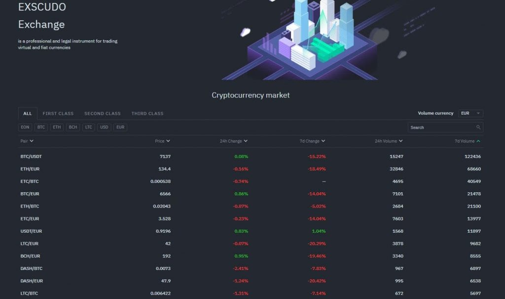 Exscudo Exchange home page with an extended list of tradable assets and currency pairs
