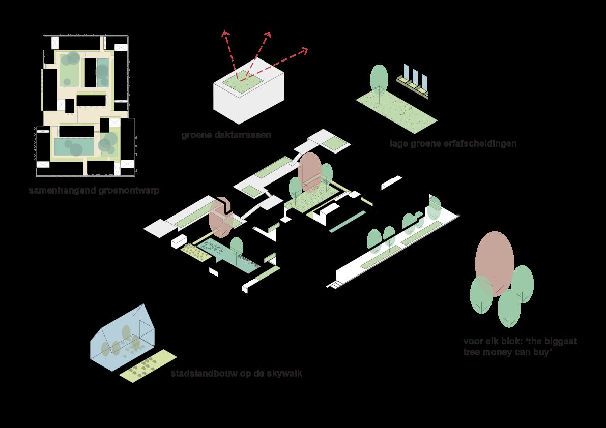 SVP_Voormalig_defensieterein_de_nieuwe_defensie_Utrecht_School_principe_groene_stad_stedenbouwkundig_plan