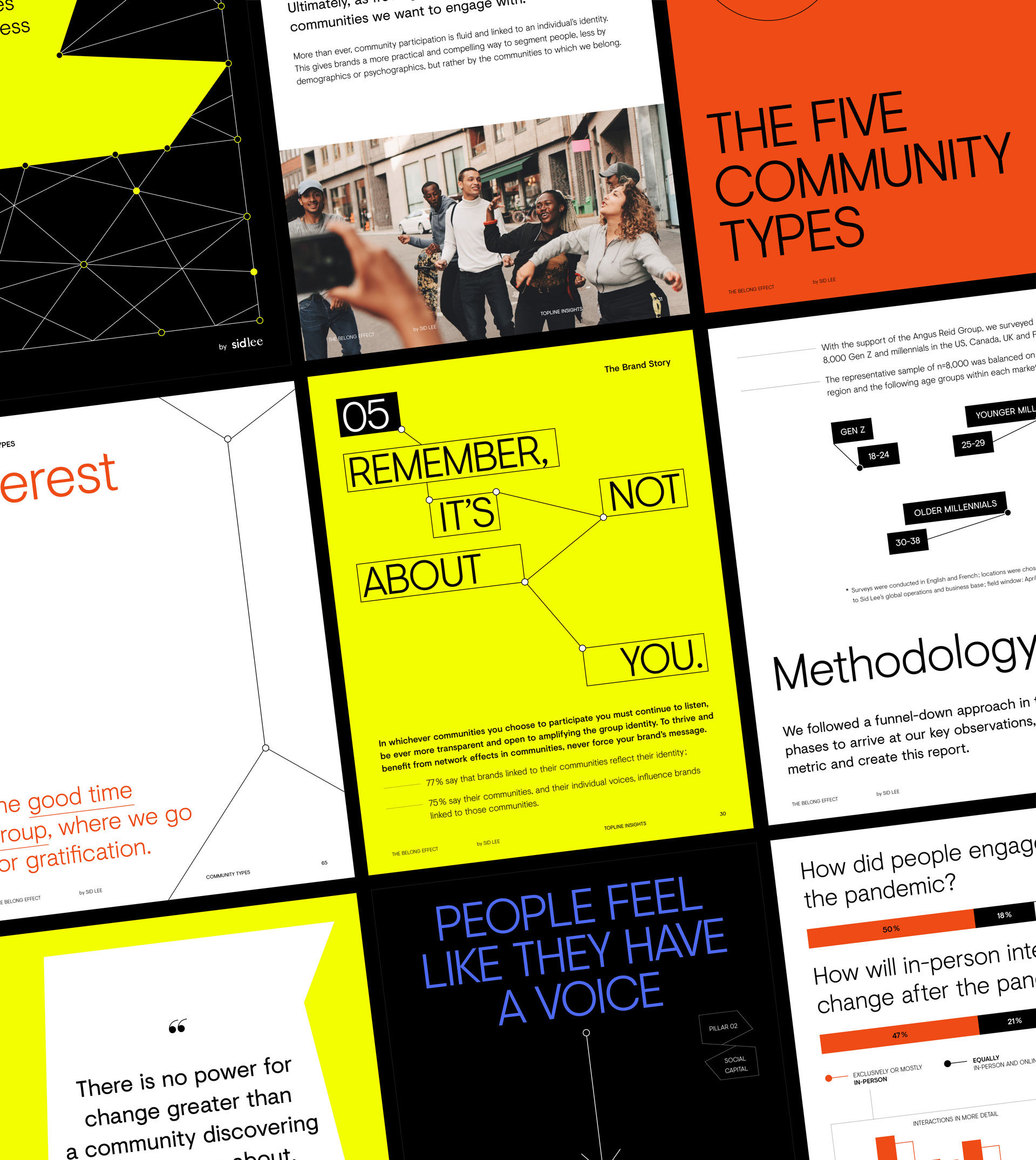 A spread of different pages ofThe Belong Effect Report
