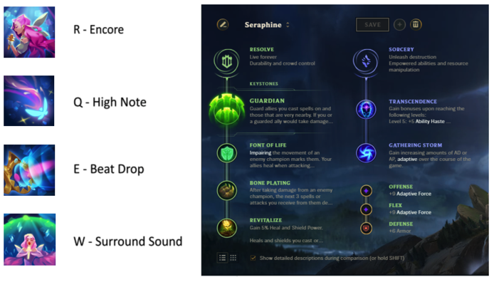 League of Legends Seraphine Passive and Abilities - Encore, High Note, Beat Drop, Surround Sound
