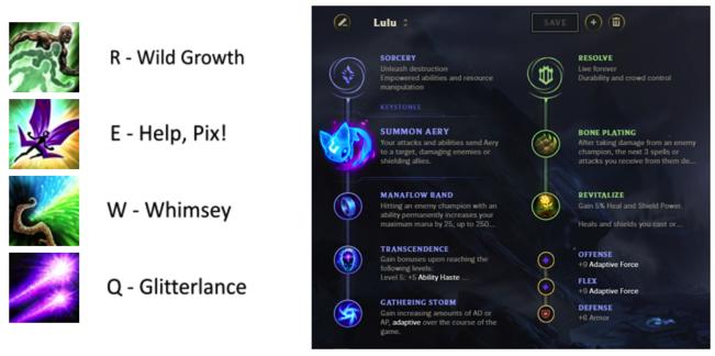 League of Legends Lulu Breakdown Champion Wild Growth Help, Pix, Whimsey, Glitterlance