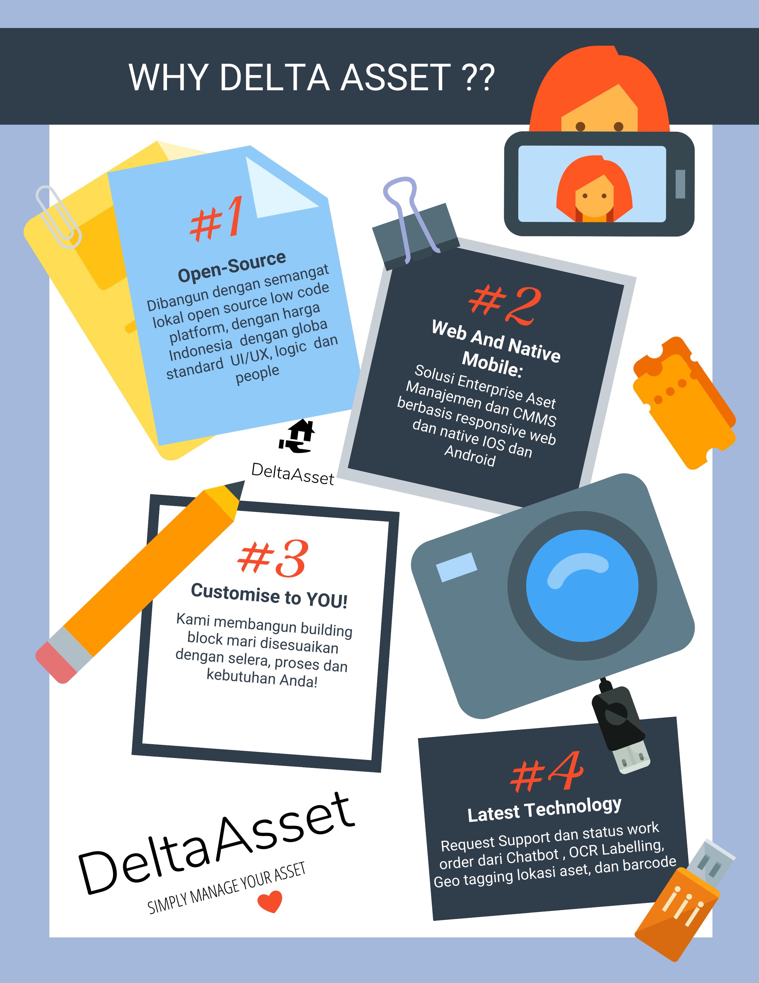 Why Delta Asset