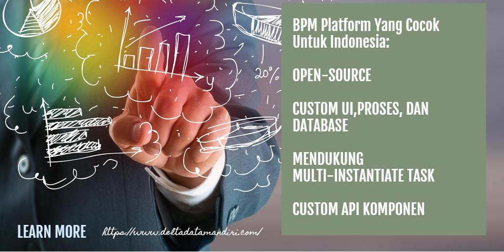 bpM INDONESIA