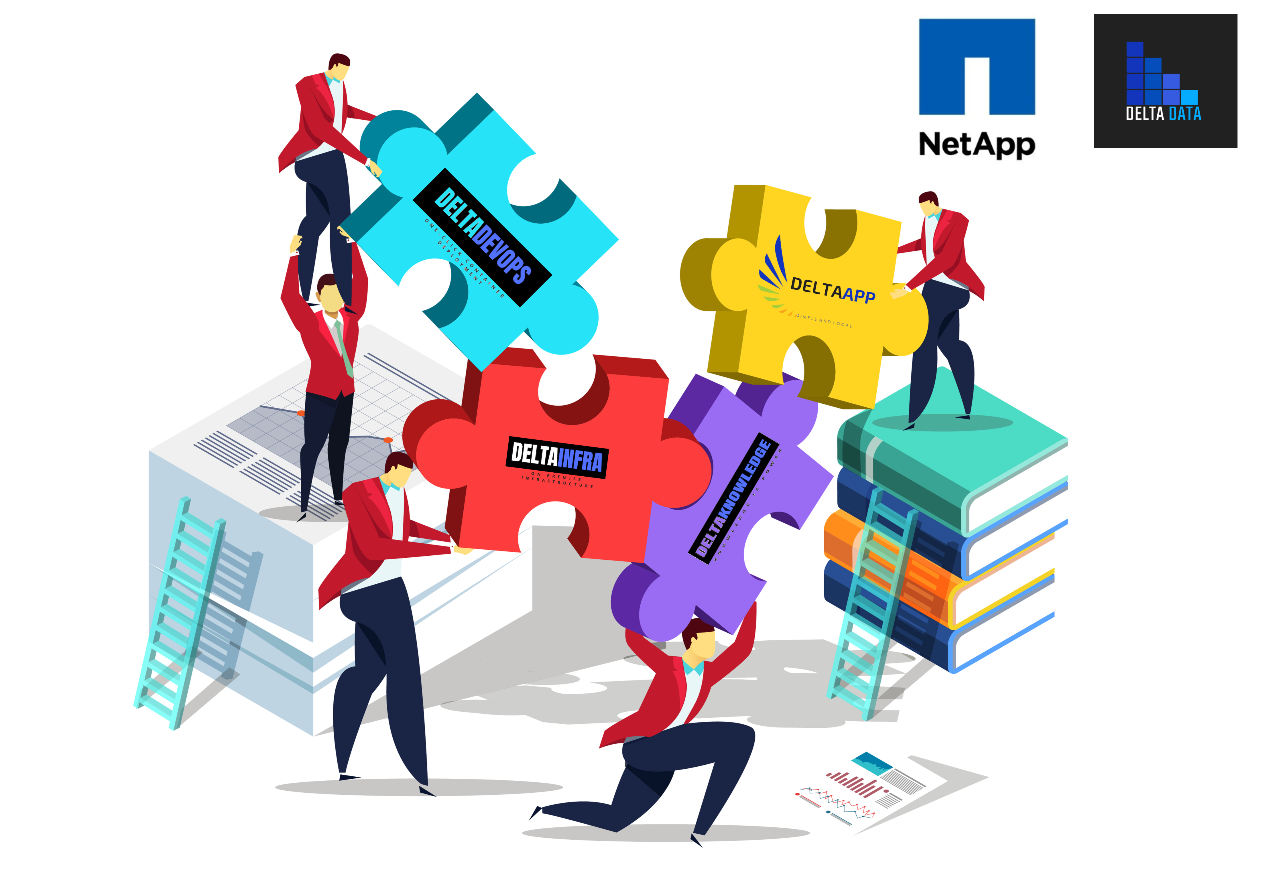 NetApp Deltadata Collaboration