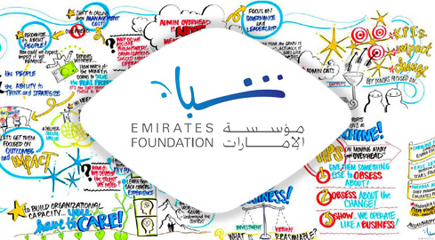 C3 chosen to be part of YOUTH SME NETWORK launched by the Emirates Foundation