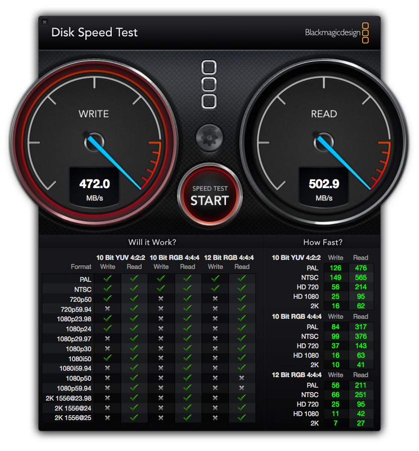 disk speed test 2