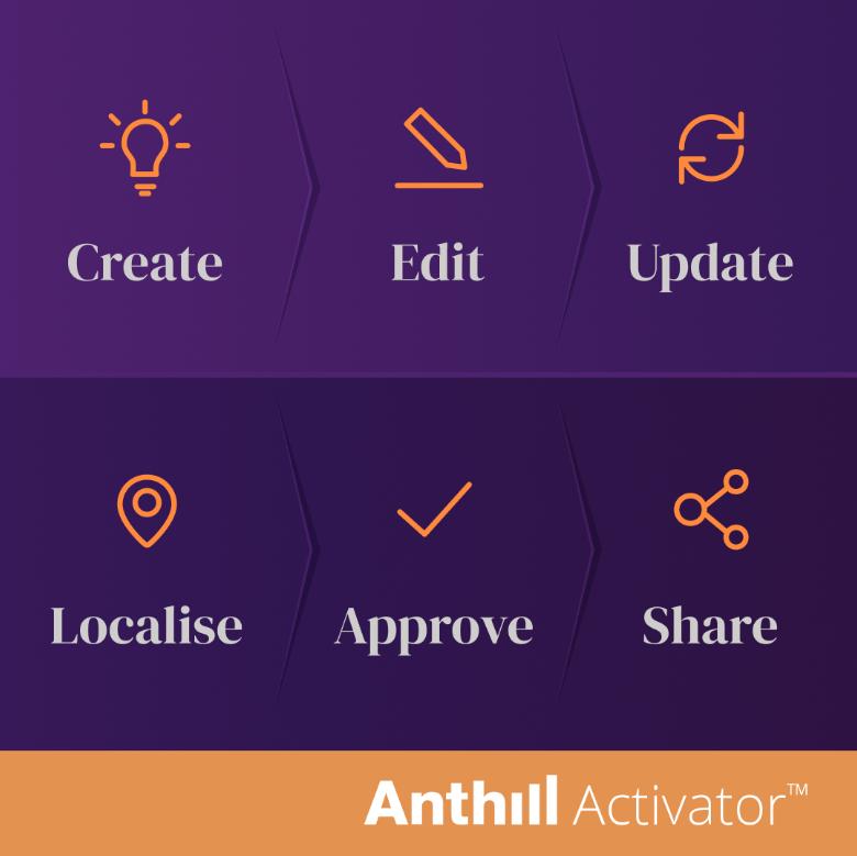 Activator features