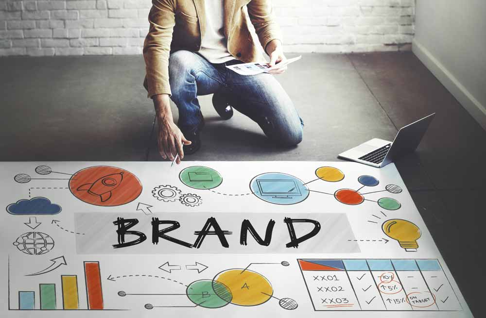 Creating An Image: 8 Simple Steps for a Successful Brand Building Process