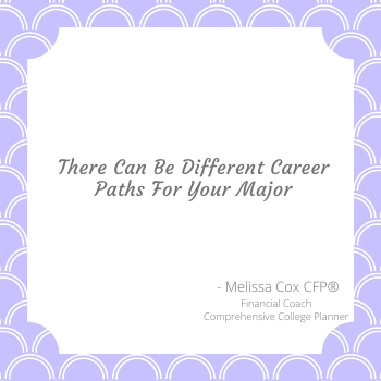 Each college major can provide different career options.