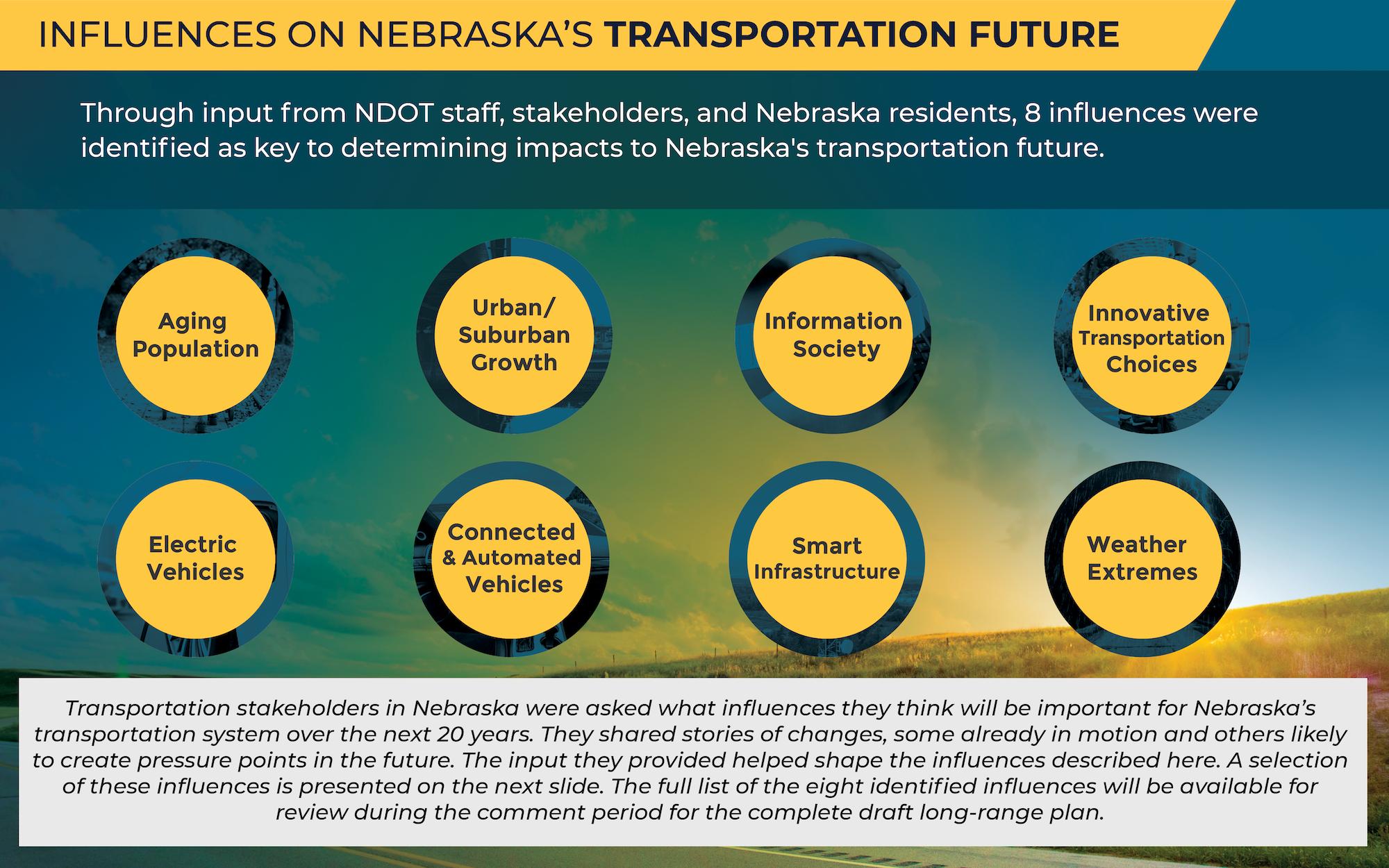 Influences on Nebraska Transportation Future