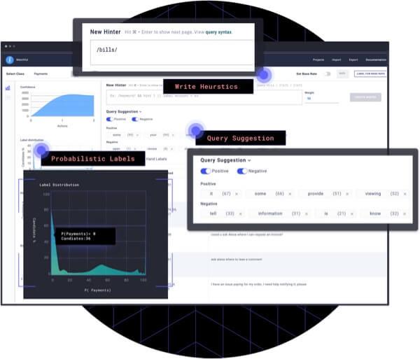 Watchful.io Platform Overview