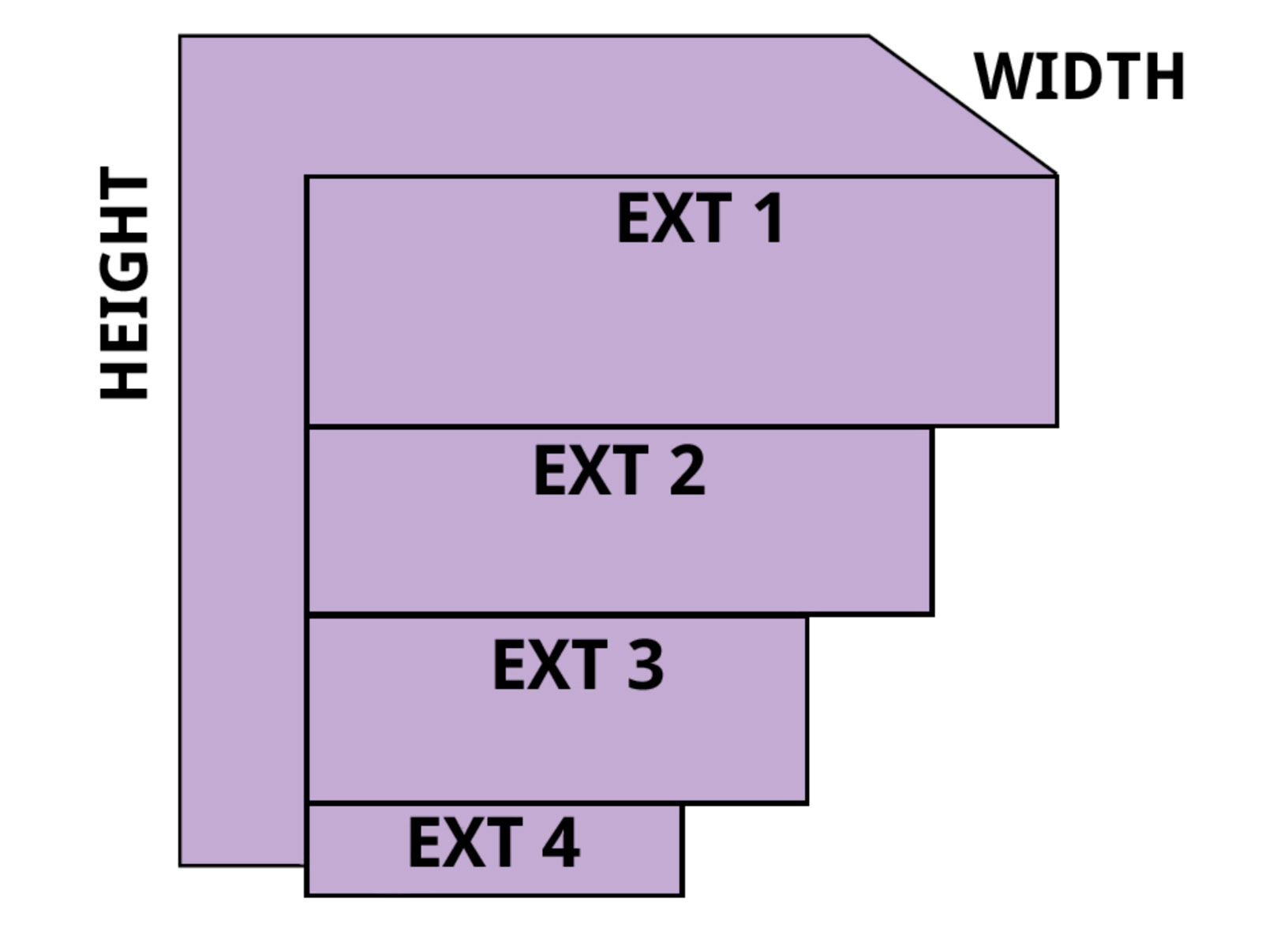 62 inch stack it window well illustration