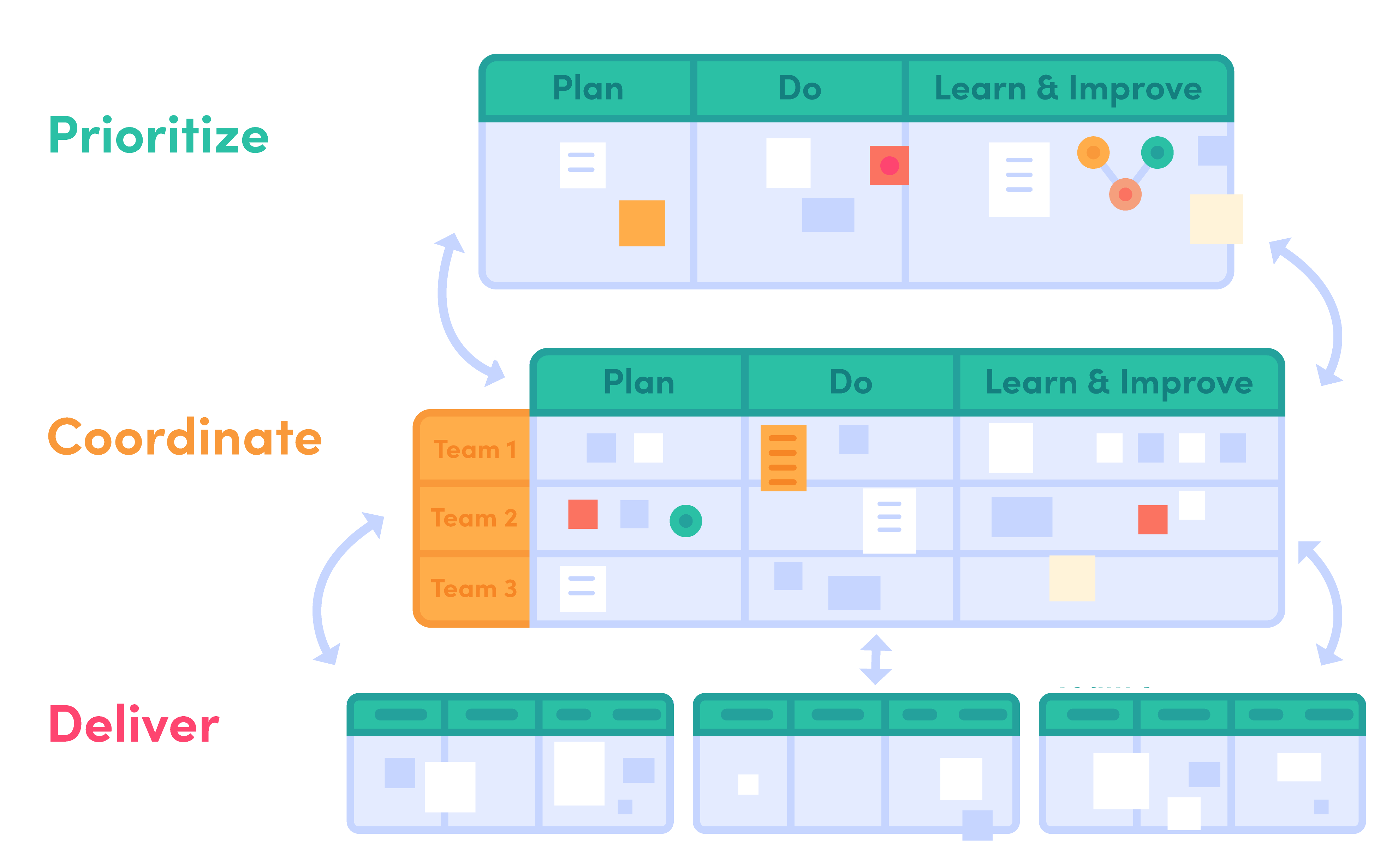 Spot illustration on how to improve work systems
