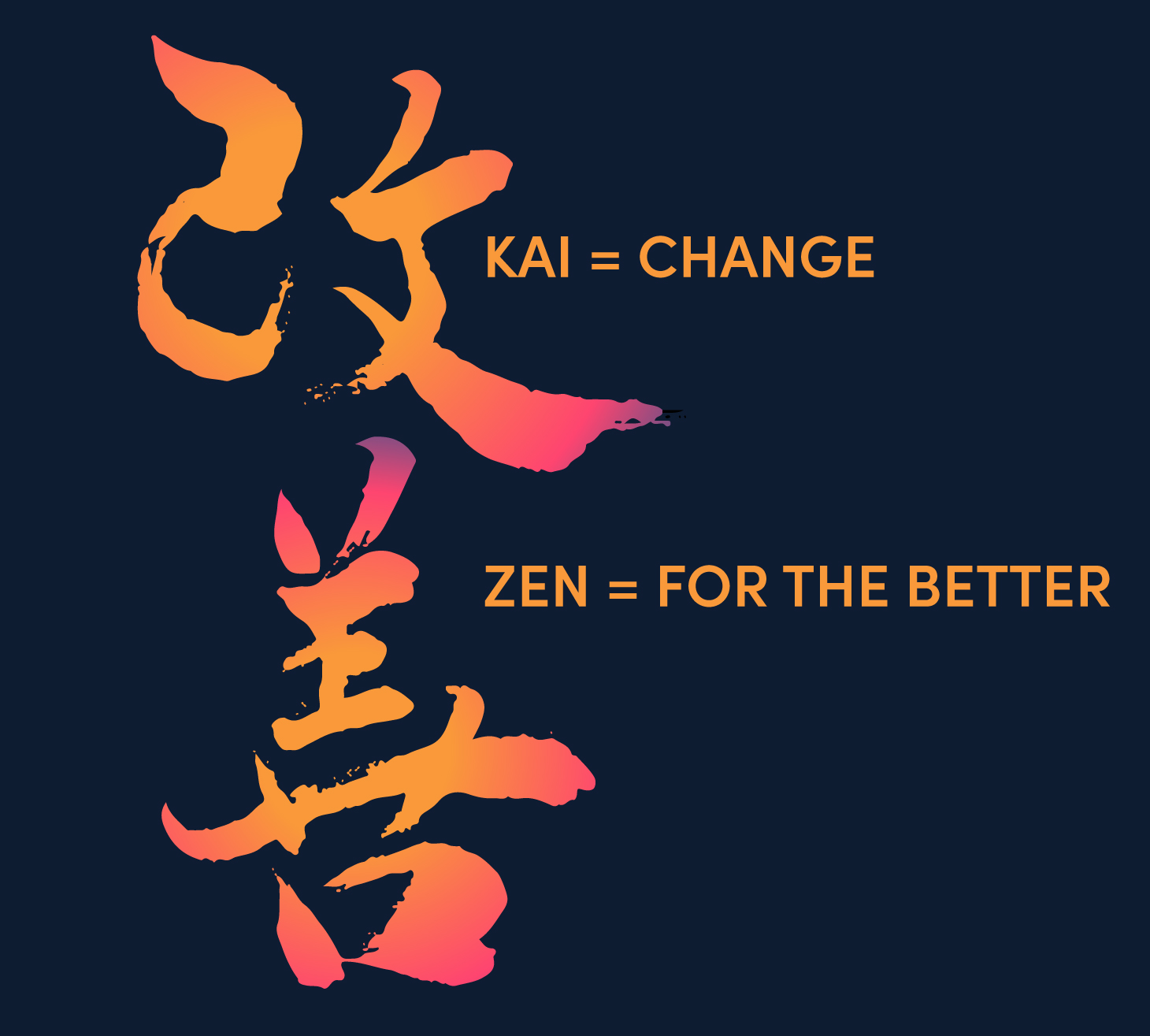 Kaizen script in Japanese