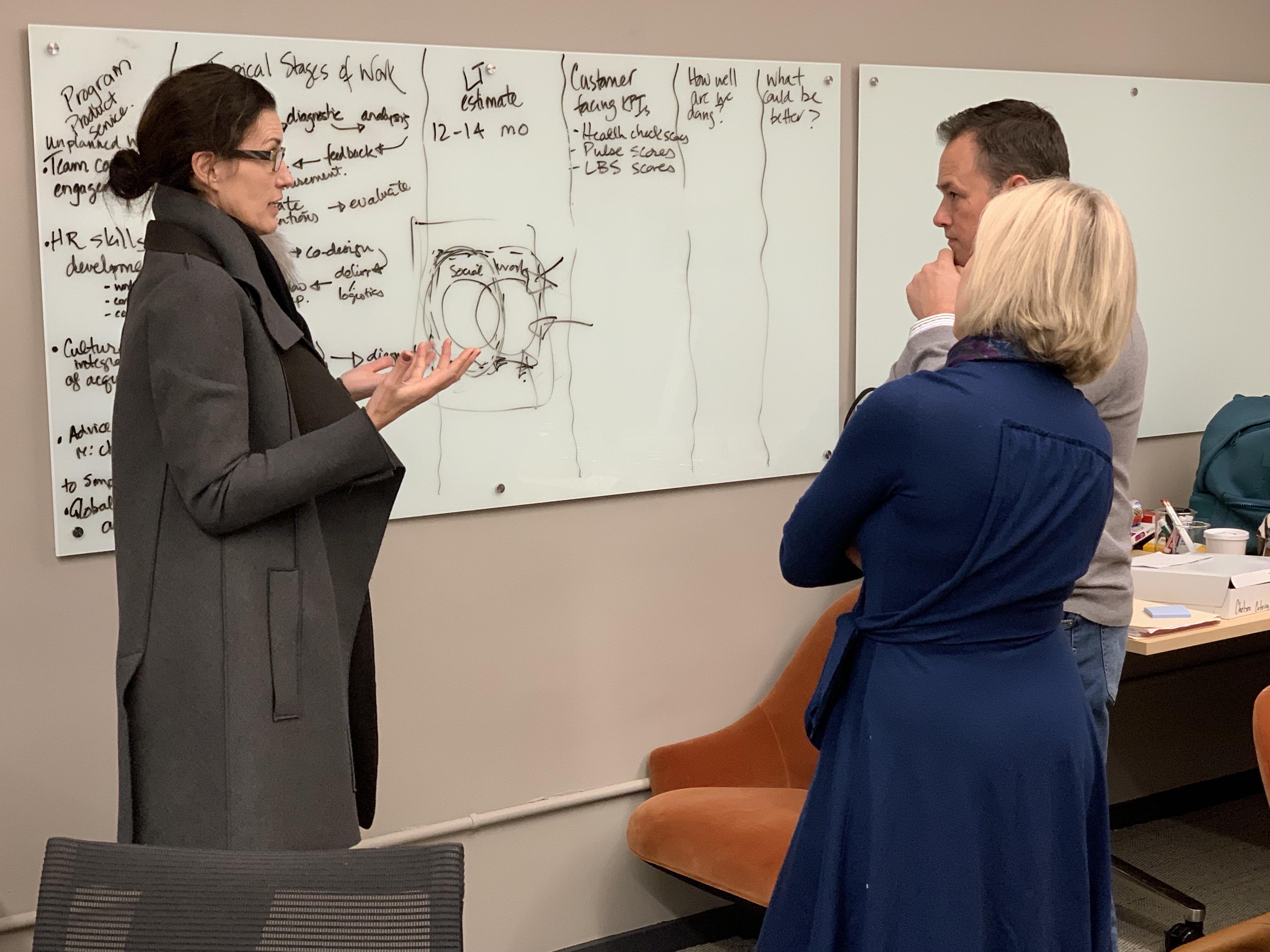 Team members delegating strategic planning