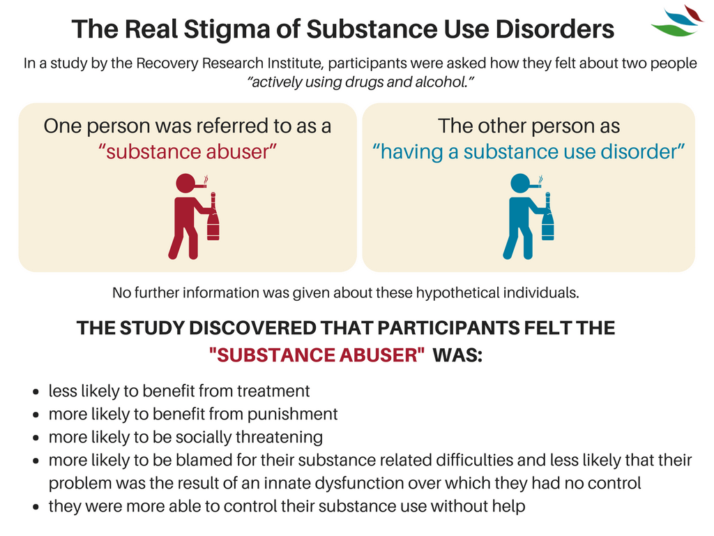 The Real Stigma of Substance Use Disorder