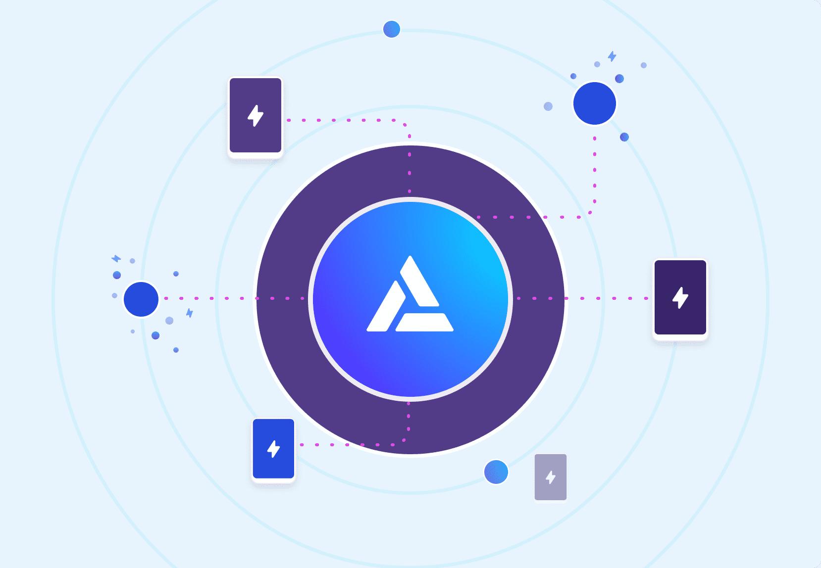 Enhanced APIs