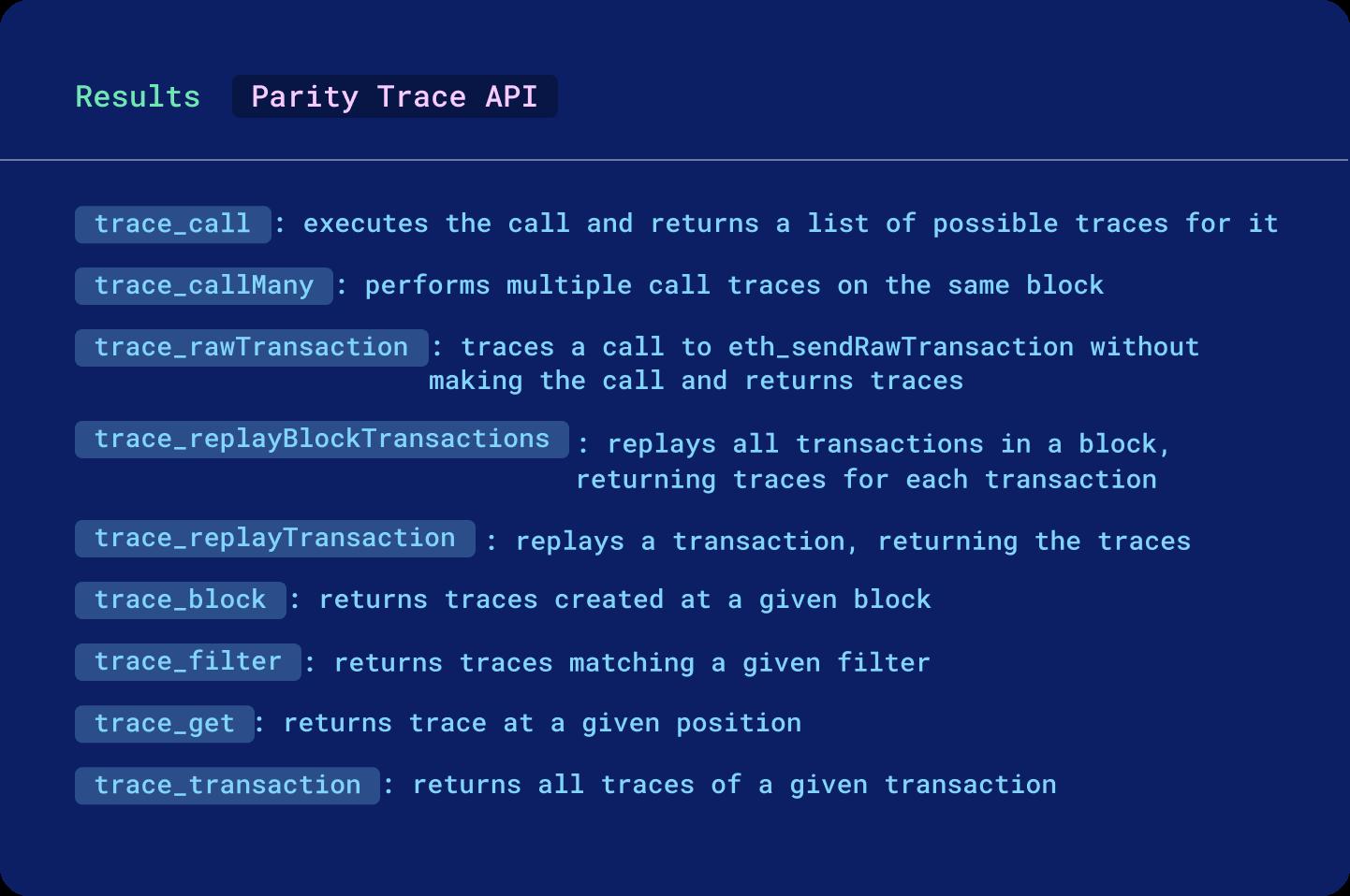 Trace API