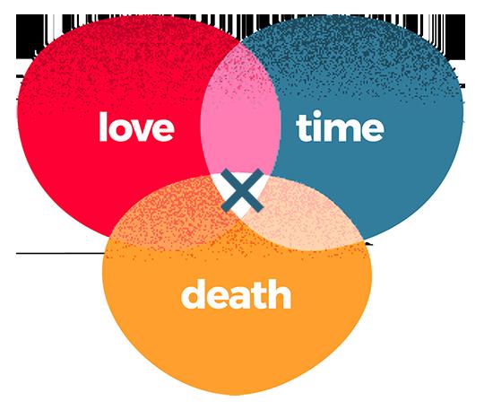 Panasonic Love Means - Venn Diagram