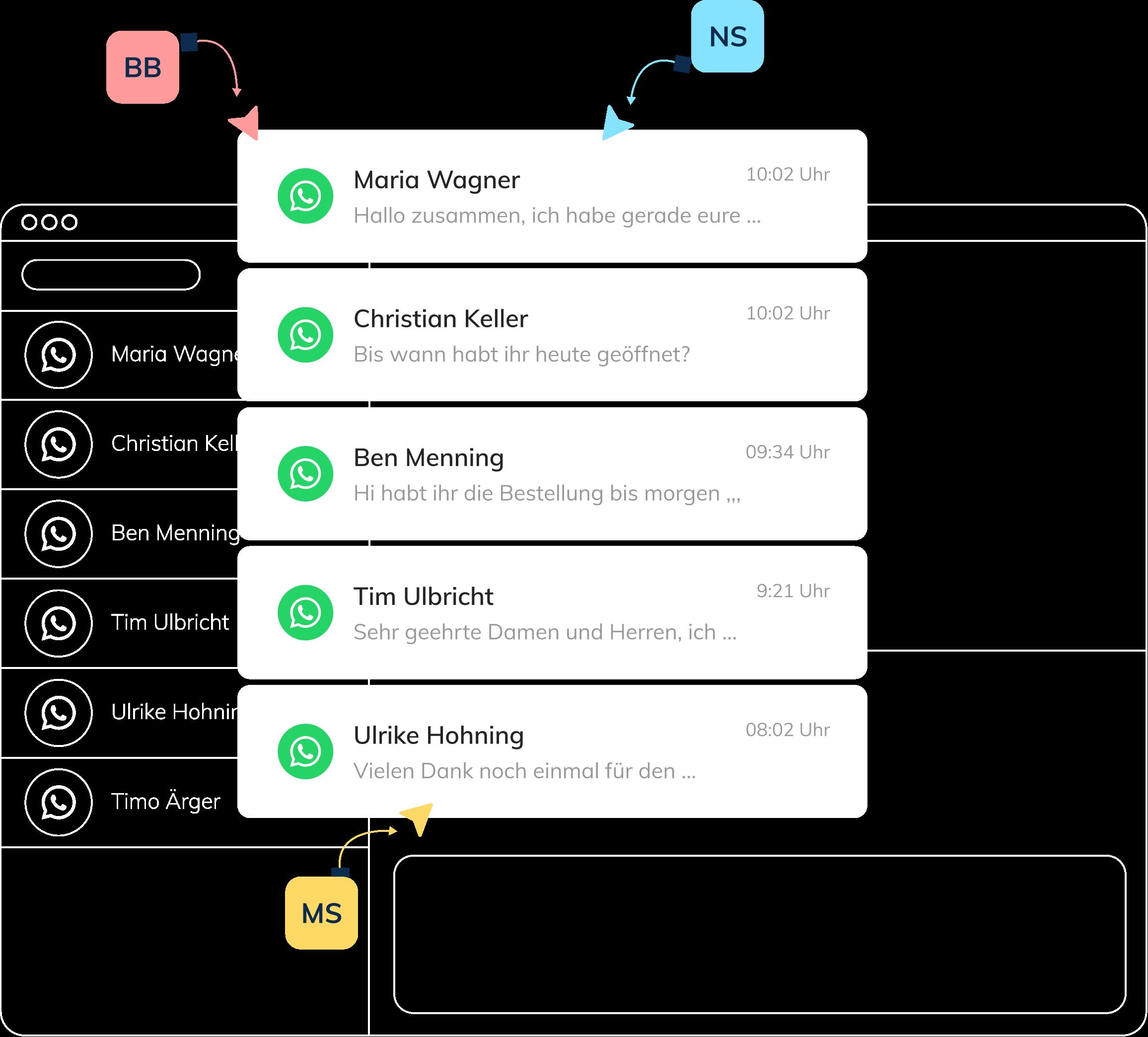 Whatsapp Business zusammen mit E-Mail in einem Postfach