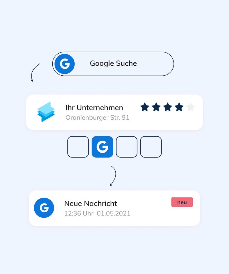 Über Google Maps mit Kunden kommunizieren