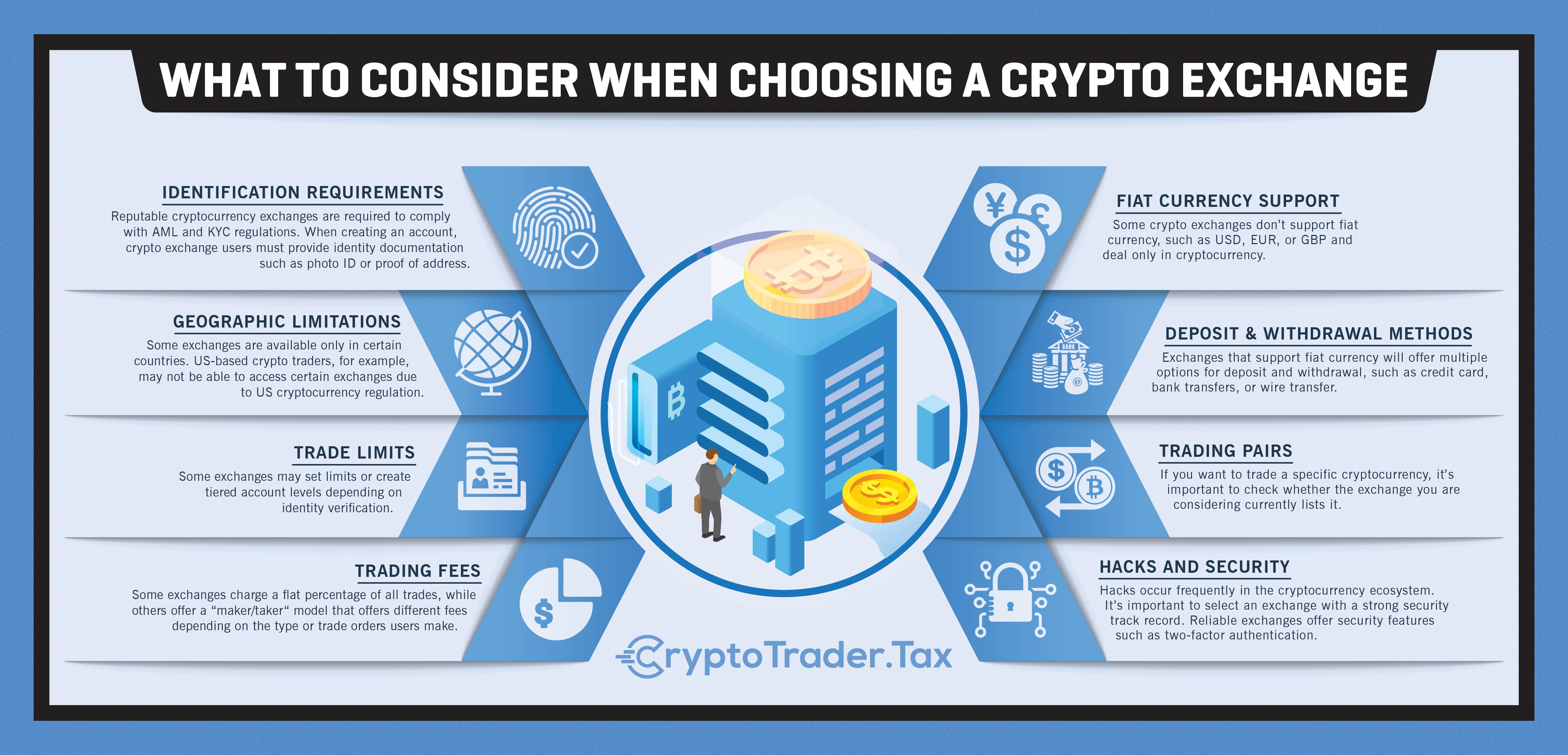 Best Crypto Exchange Considerations