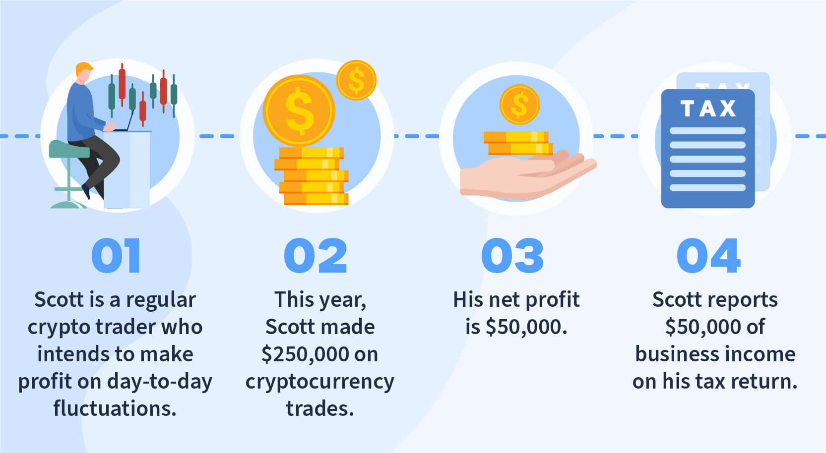 Crypto business income taxes