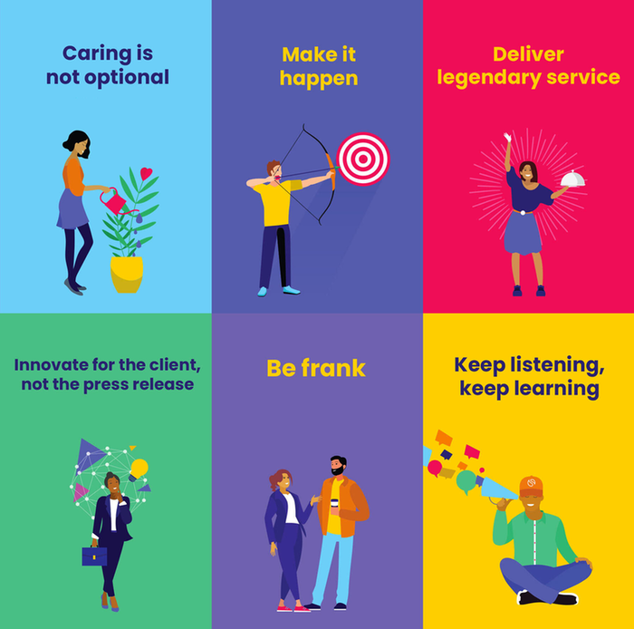 our 6 core values