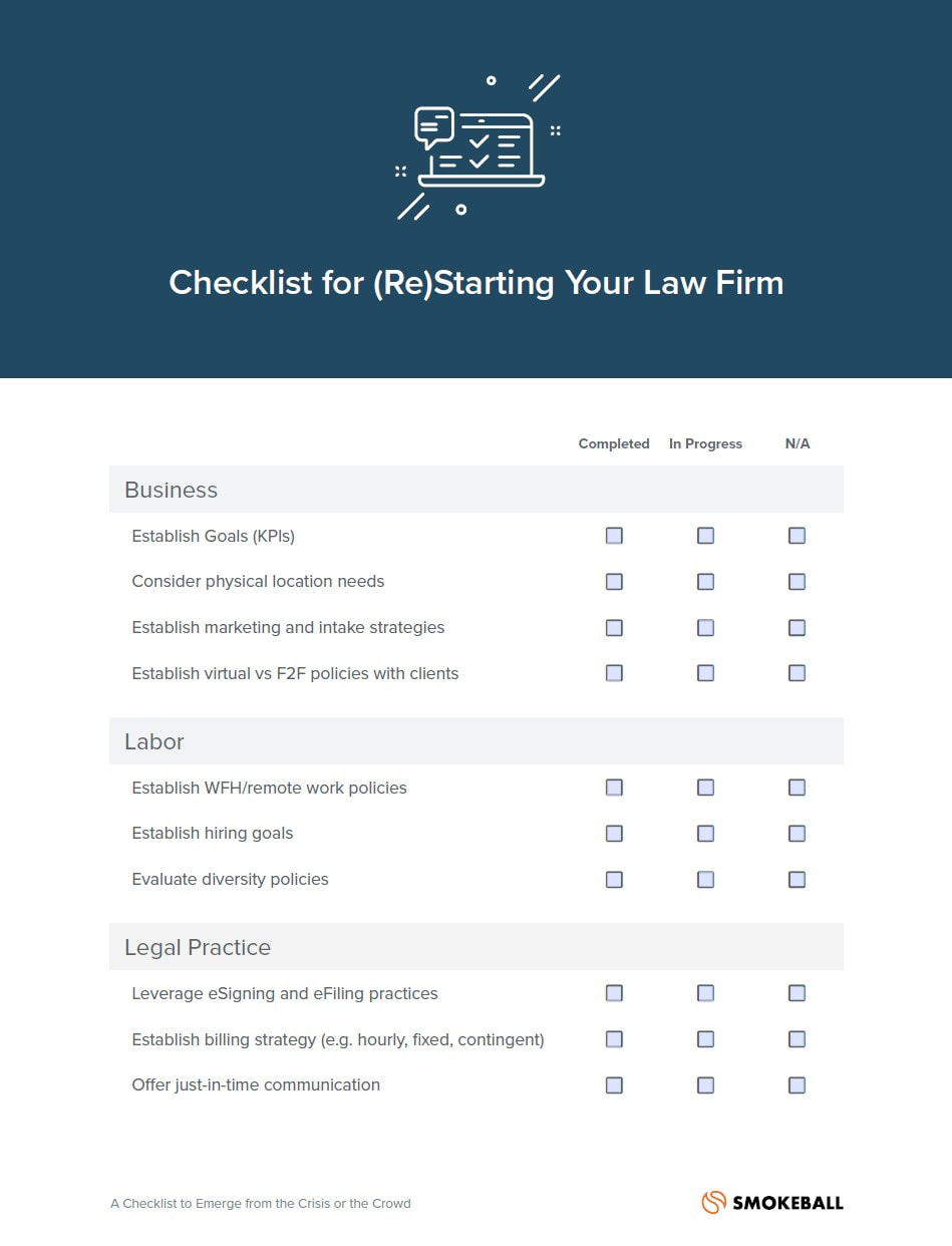 Reopening firm checklist