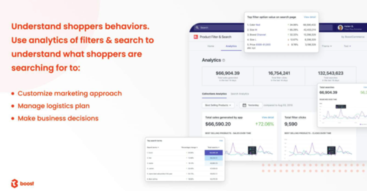 remember to set up E-Commerce Analytics Tools for your E-store
