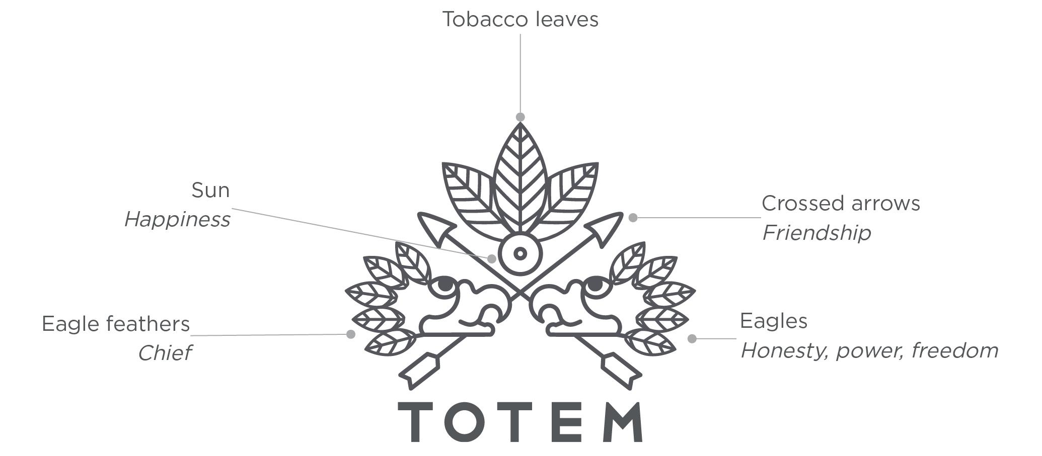 Totem - logo symbolics