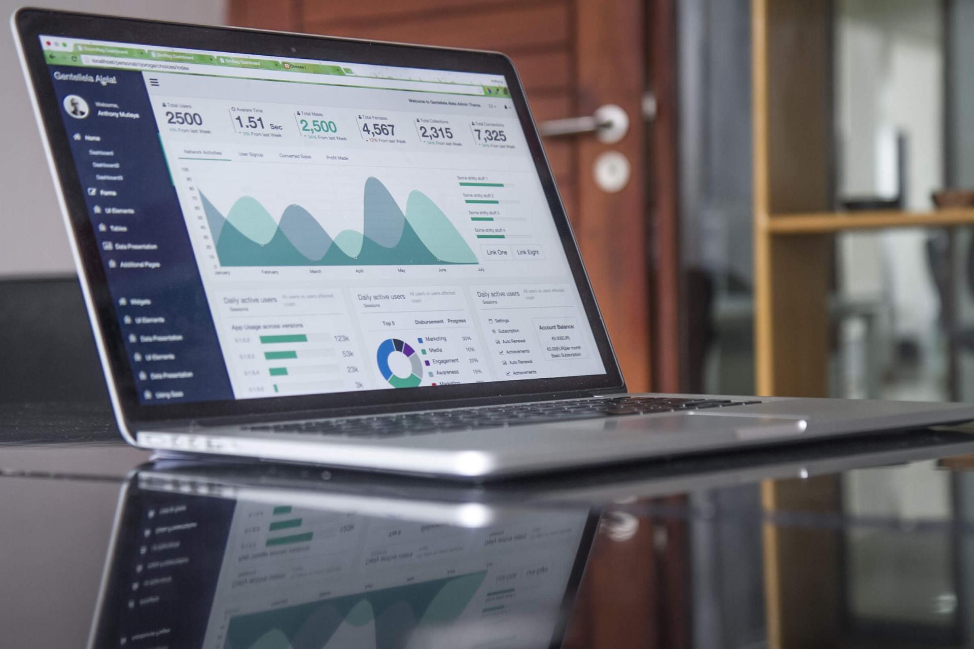 How to Develop Digital Marketing Skills [+Samples]