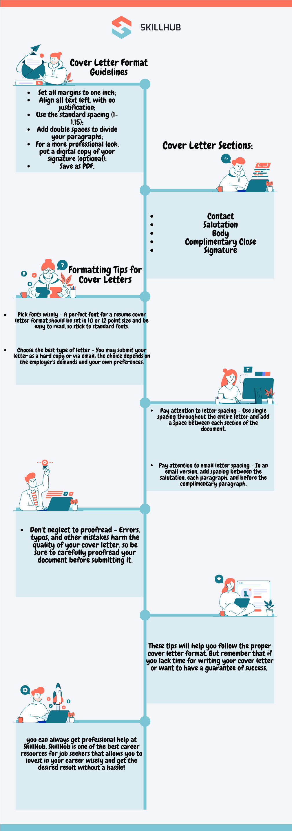 cover letter format,  how to format a cover letter, cover letter format skillhub