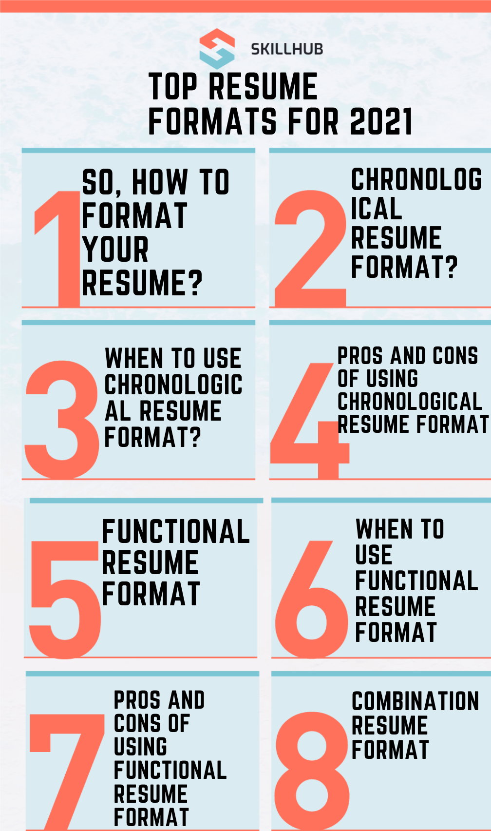 resume format, best resume format, how to format a resume,