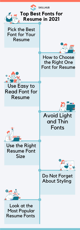resume fonts, best resume fonts, best fonts for resume,