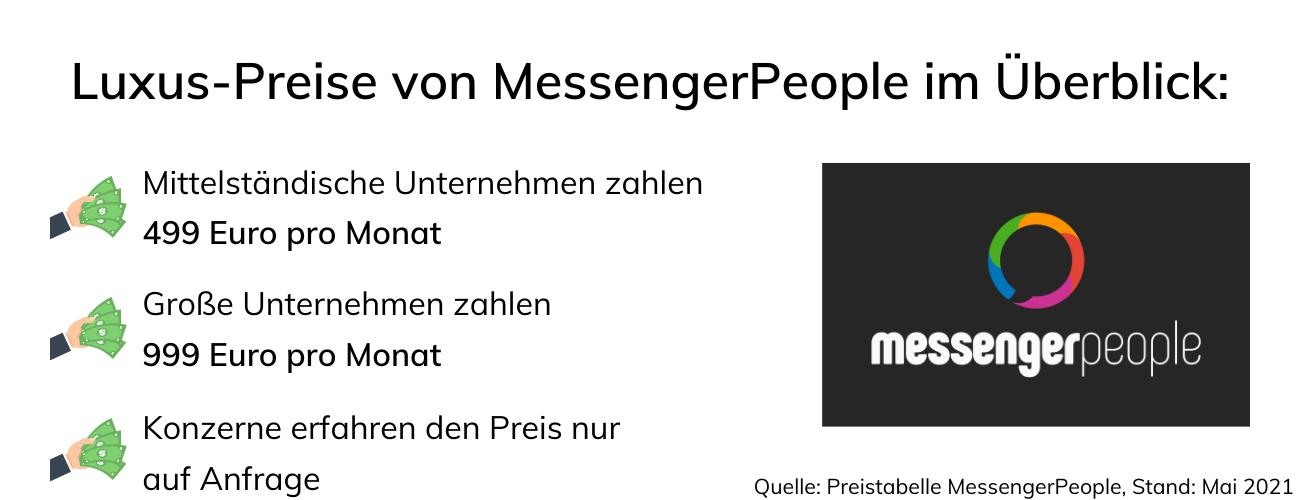 MessengerPeople Preise