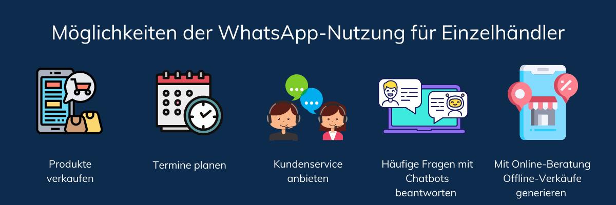 WhatsApp-Nutzung für Einzelhändler