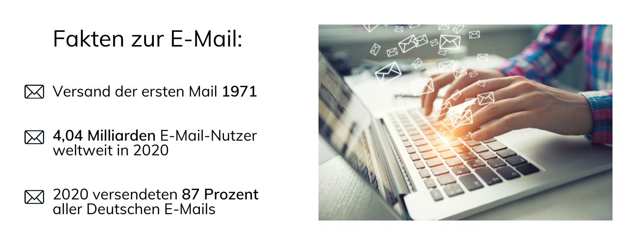 Fakten zur E-Mail