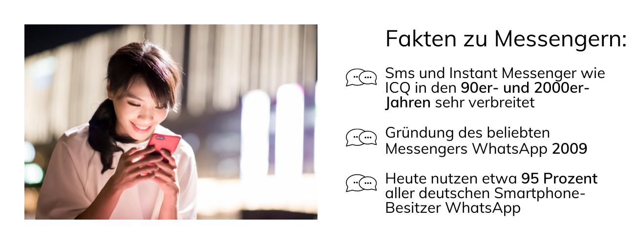 Fakten zu Messenger-Diensten