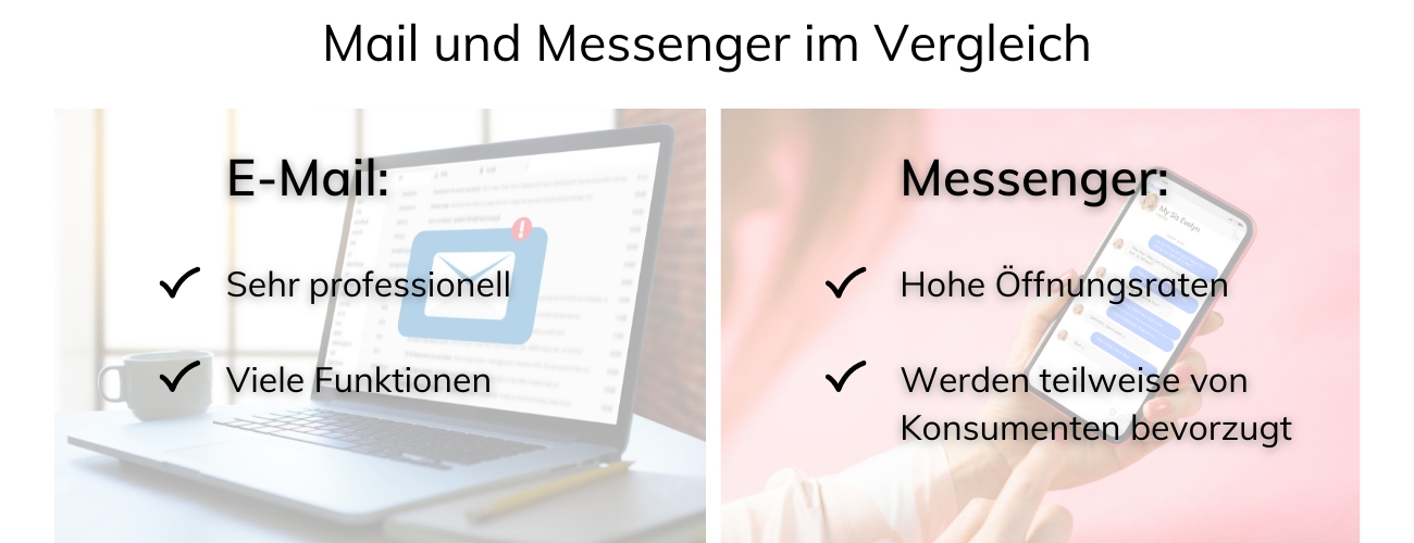 E-Mail vs. Messenger