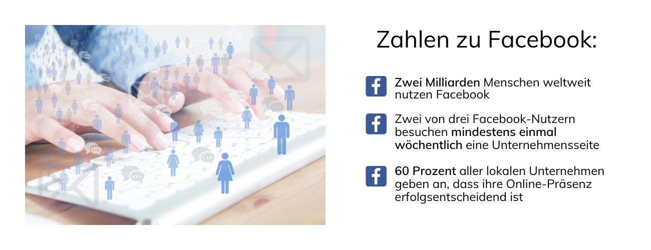 Fakten zu Facebook