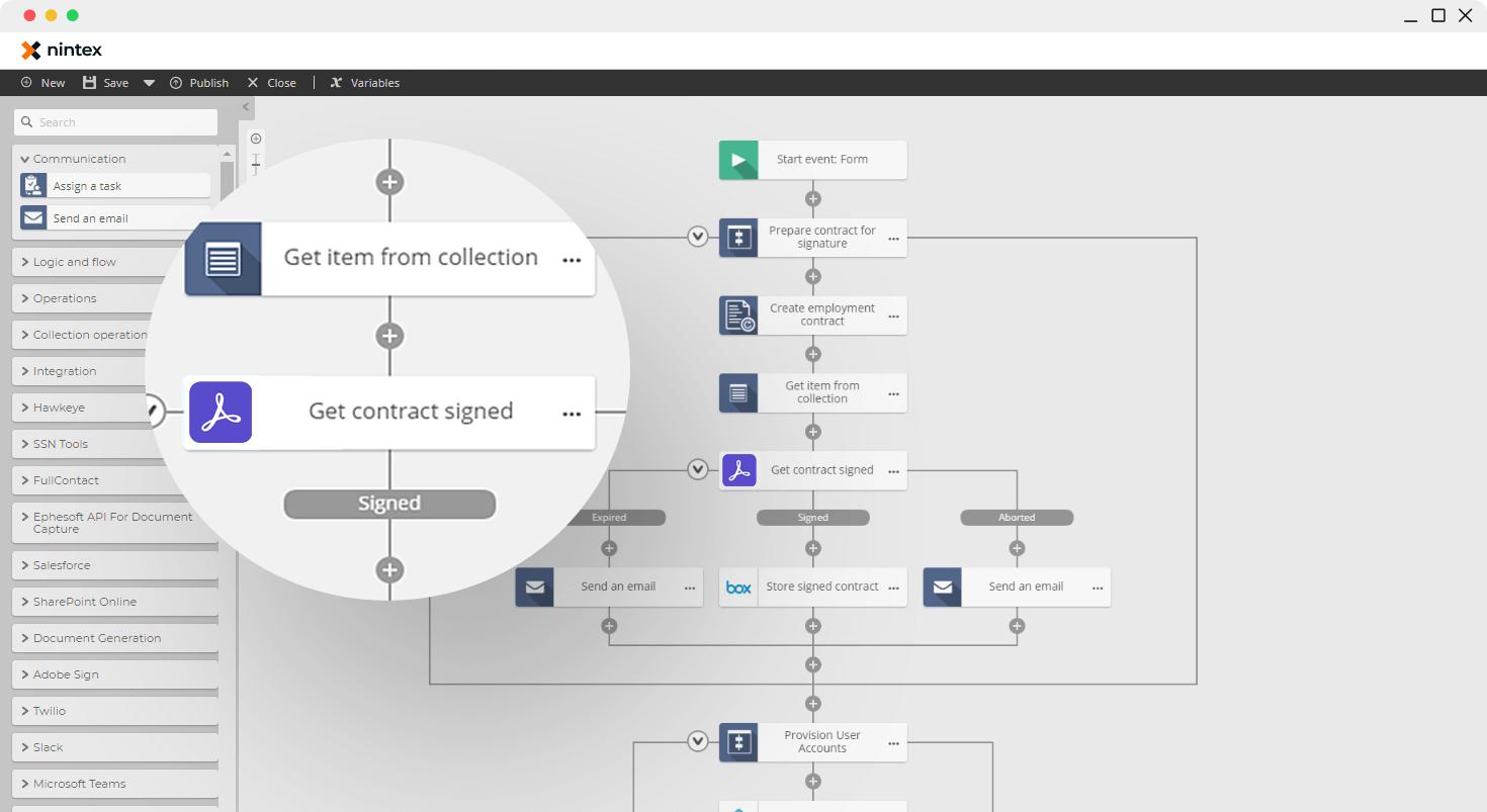 Elektronické podpisy pre automatizované procesy.