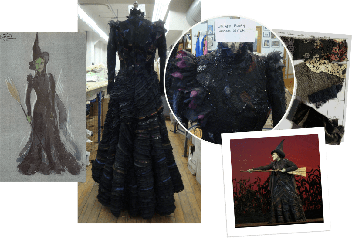 Wicked black dress process collage