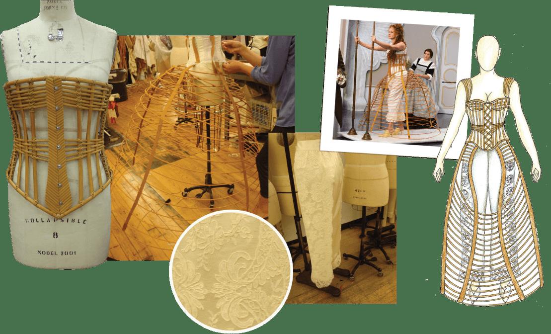 Mirror Mirror gold costume process collage