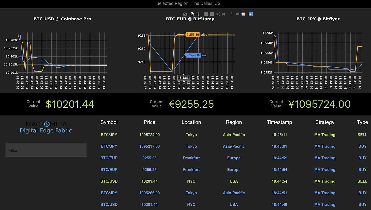 grup telegram trading bitcoin