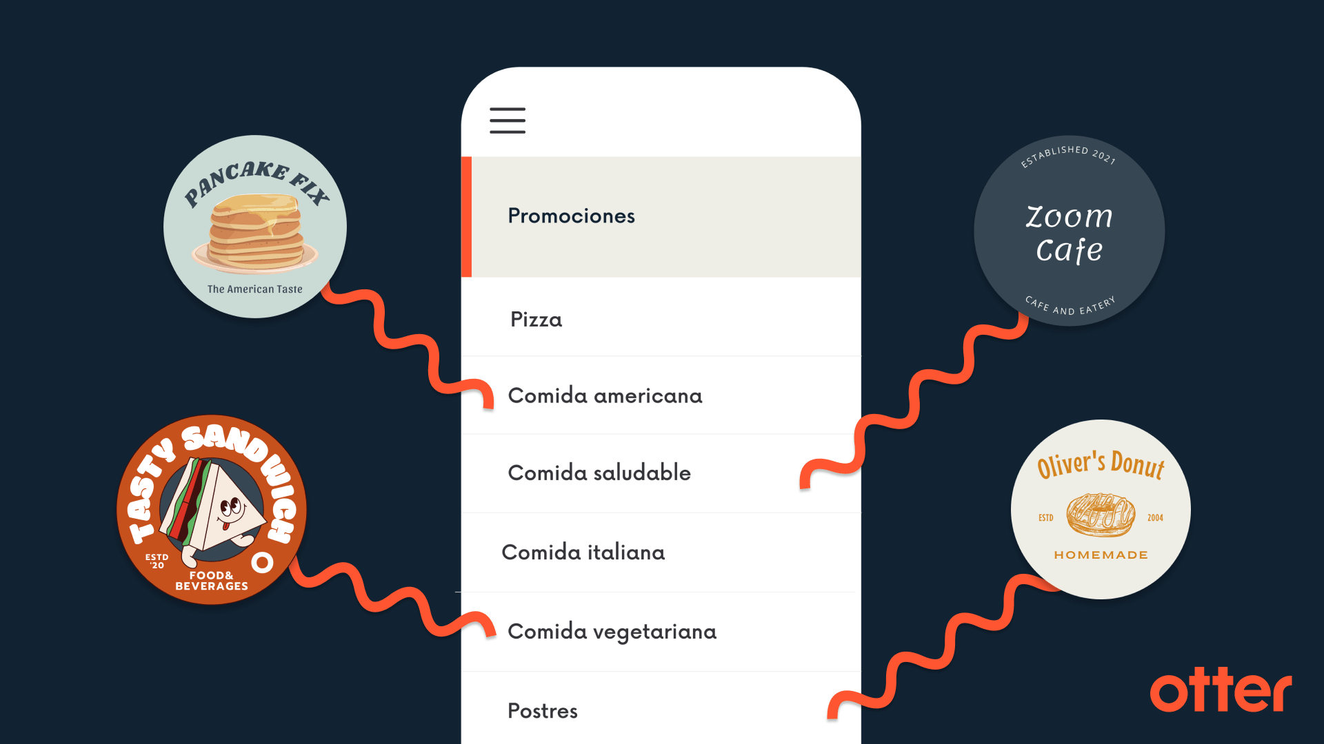 cómo crear una marca virtual para tu restaurante