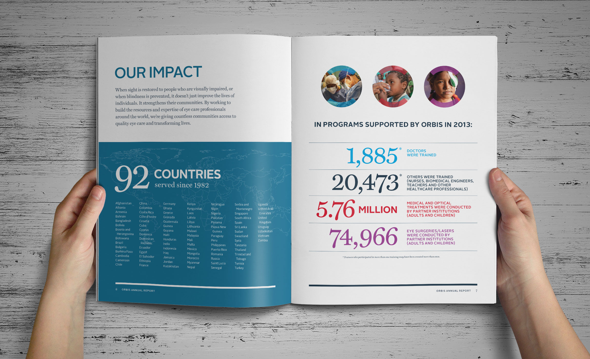 Hands holding Orbis Annual Report inside spread